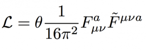 Figure 2: QCD Lagrangian term allowing for CP violation. Current experimental constraints place θeff ≤ 10^−10 .