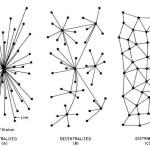 Centralización y censura