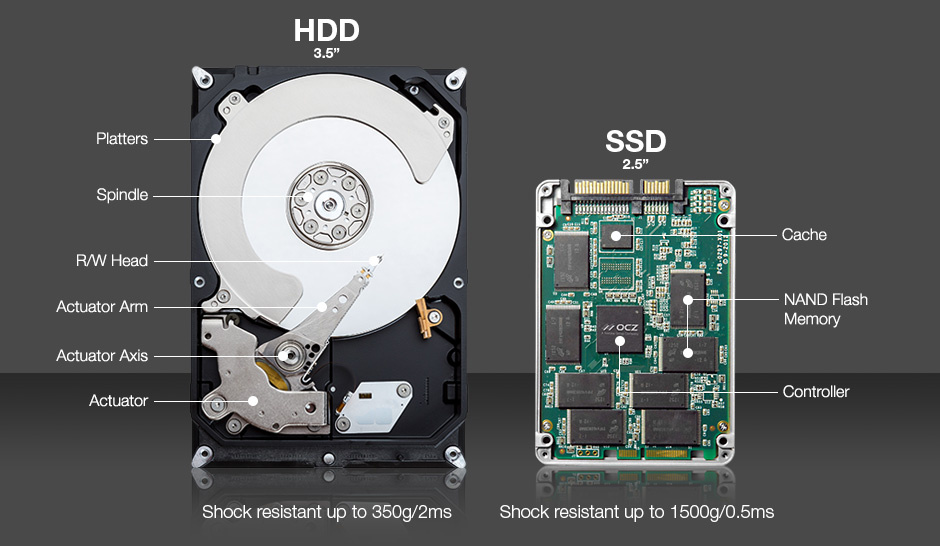 Image Result For Hard Disk Recovery Company