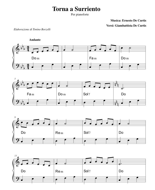 Torna a Surriento - Spartito per pianoforte semplice