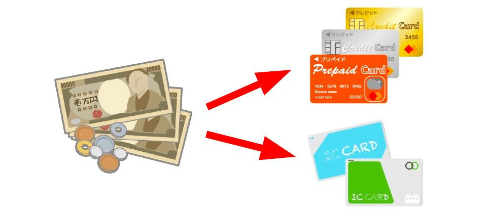 クレジットカードのメリットとデメリット