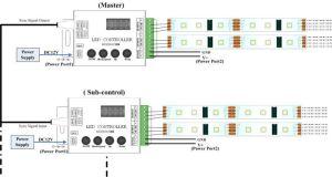 Lavolta Pro LPC1 Intelligent RGB LED Controller with RF