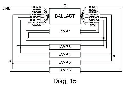 advance ballast wiring diagram also l t5 electronic  hunter