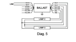 Advance Ballast Wiring Diagram