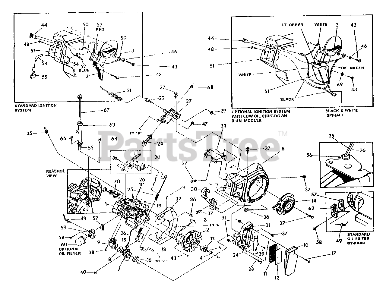 Generac Parts On The Engine Trim Parts Revision 1 9 25 95