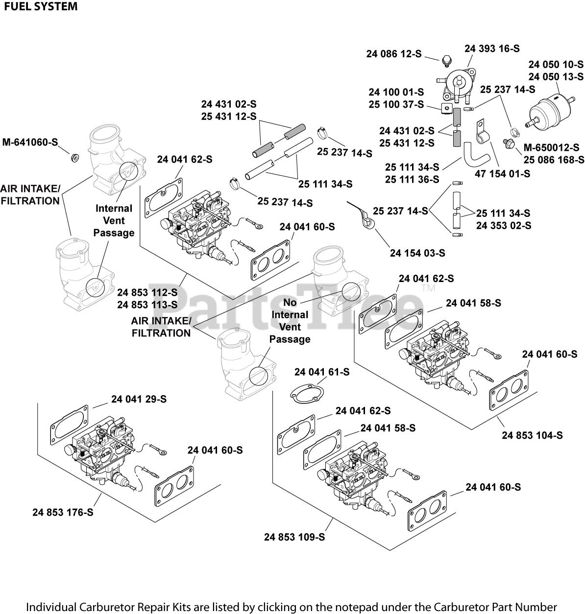 Kohler Ch750