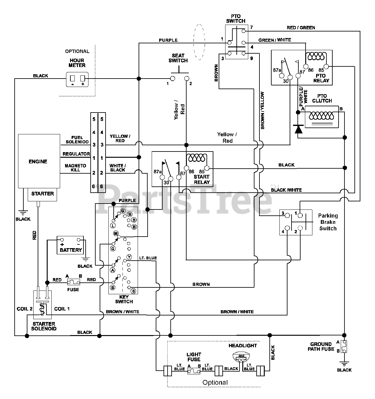 Gravely Parts On The Wiring Diagram Diagram For Zt