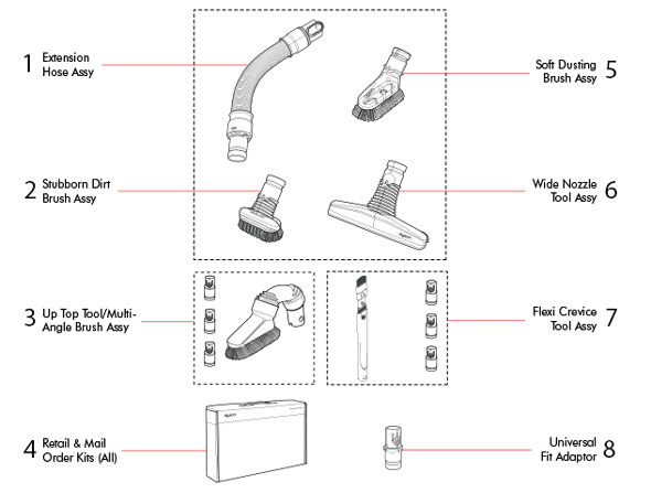 Dc together with Dyson Dc Switch Diagram Dyson Dc Diagram Elsavadorla moreover Dyson Dc Parts Diagram Dyson Vacuum Parts Model Dc Ball Sears Partsdirect X as well Dc together with Dc Duct Assembly Bottom. on dyson animal vacuum parts diagram