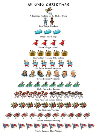 Holiday Cards 12 Days Of Christmas OHIO