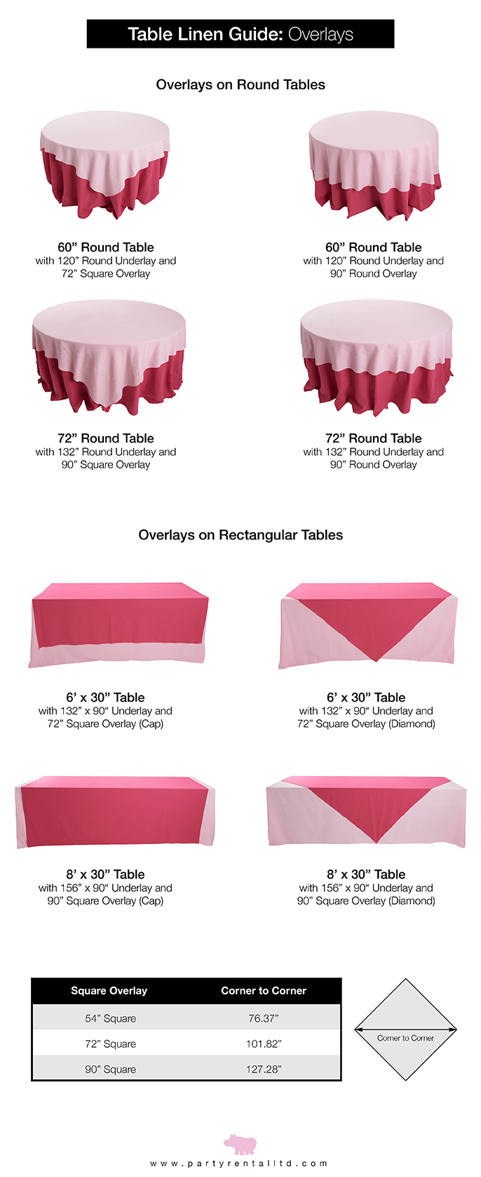 Table Runners. Like Overlays ...