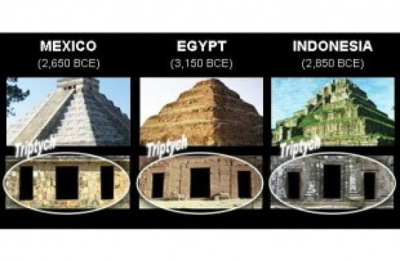 pirámides y sus similitudes#UltraMegaPost