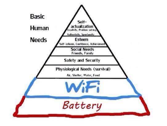 Au-dessus de la pyramide de Maslow subsiste l'angoisse existentielle, ni wifi ni batterie n'y peuvent quelque chose