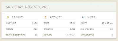 Selon ma Basis Peak, je dépense rarement moins de 3000 calories par jour.