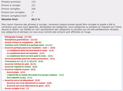 Résultats test diagnostique des compétences en orthographe française