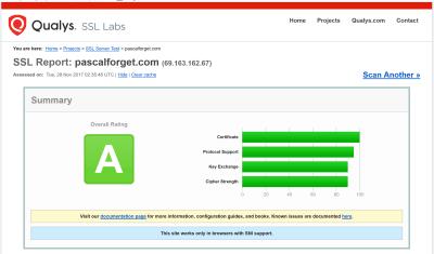 Rapport SSL report Qualys Labs