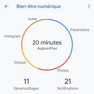 Bien-être numérique Android