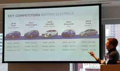 Concurrents Tesla Hyundai Bolt Nissan Leaf Canada