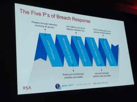 Ben Smith RSA Five P's of Breach response