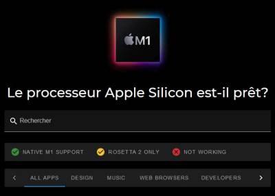 processeur apple est il pret m1 vérifier Rosetta 2 Apple Silicon