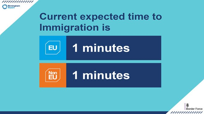 Passengers can see how long they will have to wait to clear border control