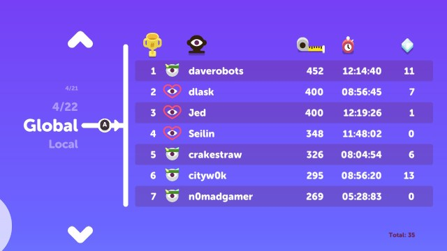 TumbleSeed - classement