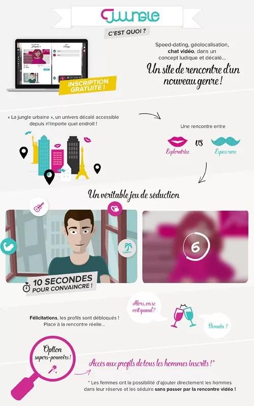 juuungle-c-est-quoi-infographie