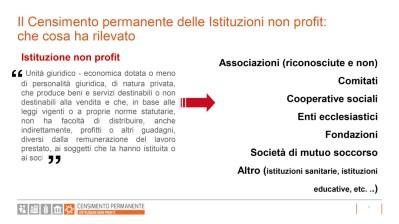 Censimento-Istituzioni-non-profit-2017-slide03 cosa sono