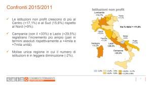 Censimento-Istituzioni-non-profit-2017-slide10 confronto 2015-2011