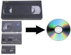 nous envoyer vos VHS/SVHS/Vhsc/Digital 8/Mini DV/Hi8/8mm/vidéo 8ruban être Transféré vers DVD pour vous–Profitez de vos précieux souvenirs de nouveau sur DVD