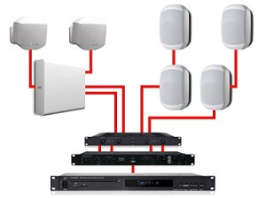 APART installation audio complet blanc 540 W