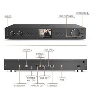 Hama Tuner HiFi numérique DIT21000MSBT, radio Internet/DAB+/FM, USB/AUX, Wifi, Bluetooth, Multiroom, Spotify Connect, application gratuite, noir