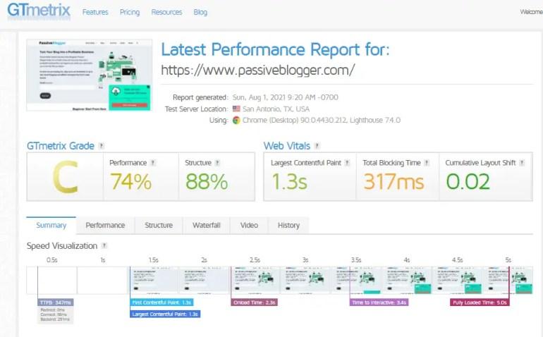 Is Managed WordPress Hosting Worth it