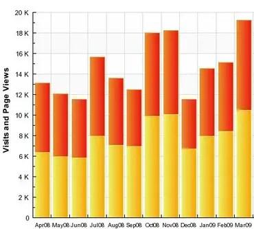 My blog stats q1