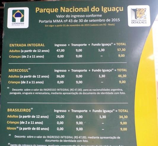 16-brazil-iguazu-falls-entrance-fees