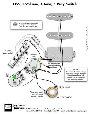 HSS1Vol1Ton5Pos | Pastrana Guitars