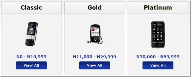 Buy Mobile Phones In Nigeria