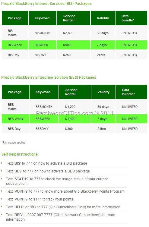 GLO Nigeria BlackBerry Internet Service Subscription Codes