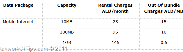 ETISALAT UAE's MOBILE INTERNET PLANS