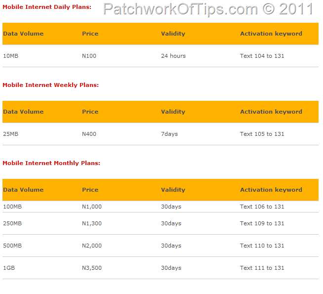 MTN Nigeria Mobile Internet Plans