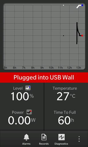 Battery Guru For BlackBerry 10