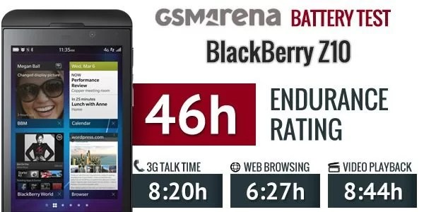 blackberry-z10-battery-test