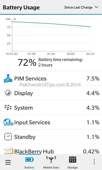 BlackBerry Battery Usage