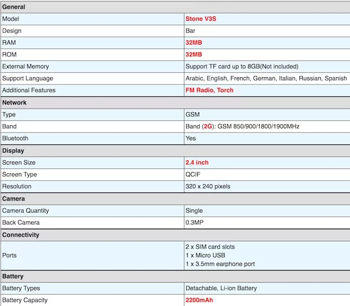 VkWorld Stone V3S Specifications