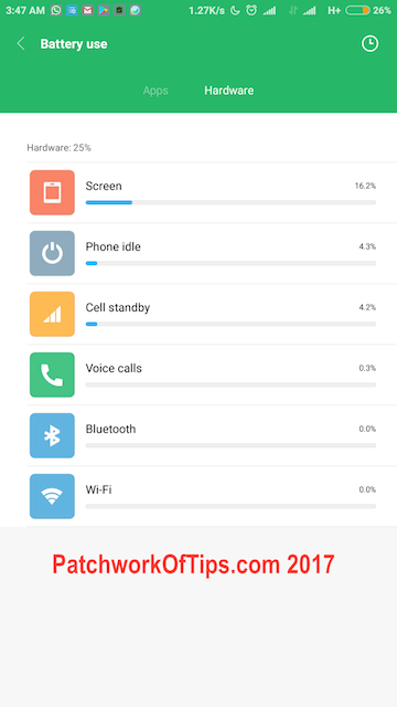 Xiaomi Mi Max 2 Battery Life Test – Daily Usage On 3G Only 2