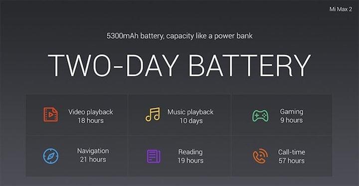 Xiaomi Mi Max 2 Official Battery Life Stats