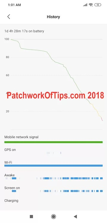 Pocophone Daily Battery Usage 2