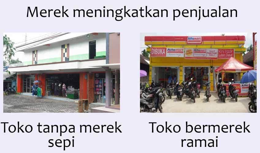 Pendaftaran Merk Dagang Untuk UKM | Pendaftaran Merek Dagang Sulawesi Selatan