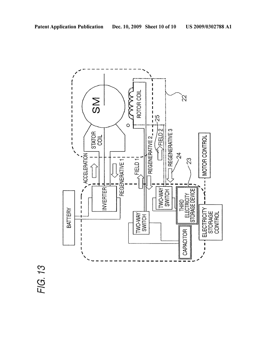 Synchronous Motor Excitation Methods
