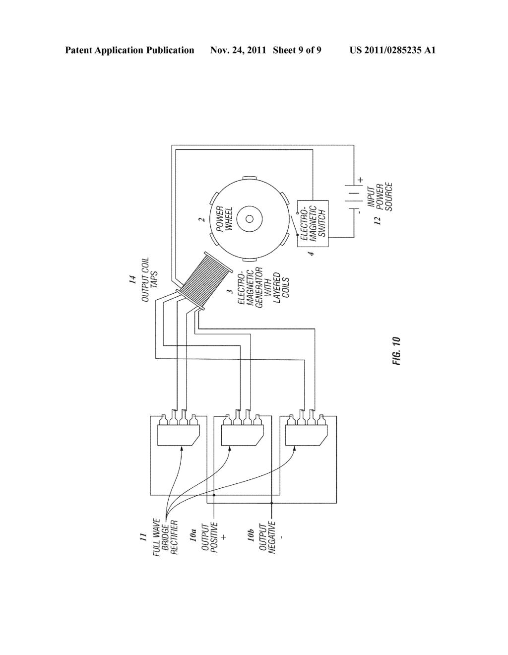 Generator Schematic Symbol