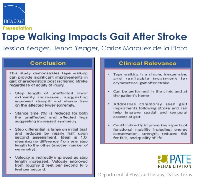 tape walking impacts gait after stroke poster